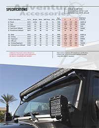 Rigid Industries D Series Specifications.